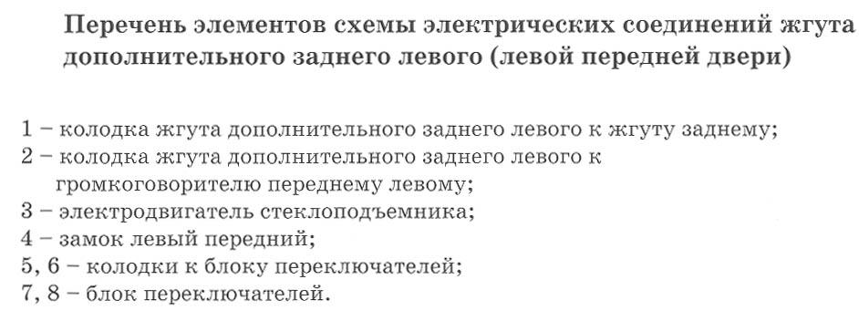 """Электрическая схема электрооборудования автомобиля ВАЗ-1117, -1119  """"Лада Калина """" в кузовах универсал и хетчбэк."""